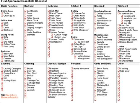 furnishing a house checklist 5 printable first apartment checklists in word excel pdf
