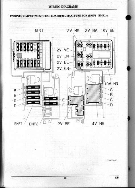 citroen saxo wiring diagram 27 wiring diagram images