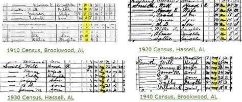 Tuscaloosa County Marriage Records Ask Ancestry I M A Time Researching My American Ancestors