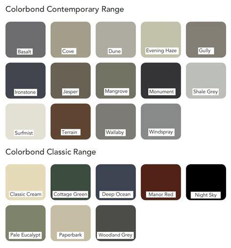 color bond colorbond roof colours roofcolours l roof colours l