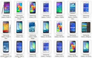 How Many Models Of Are There Samsung Realizes It S Many Phones Will Cut