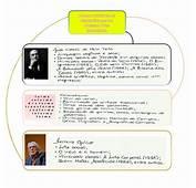 Desconversa  Mapa Mental Caracter&237sticas Da Poesia P&243s