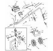 Carburetor For Small Engines Engine Car Parts And Component Diagram
