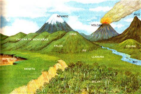 cadenas montañosas que rodean la meseta sociales grado 610 jornada tarde