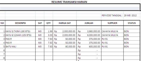 format laporan harian proyek xls kumpulan file laporan proyek harian mingguan dan akhir