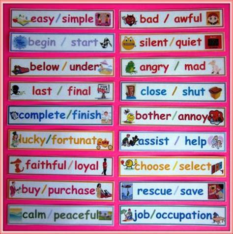 synonyms for house 1000 ideas about display synonym on pinterest classroom noise level noise level
