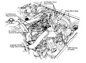 Volvo 940 Manual Transmission Volvo 960 Vacuum Diagrams