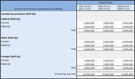 Income Tax Provision Template template index