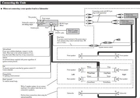 wiring diagram for a pioneer deh 150mp wiring diagram