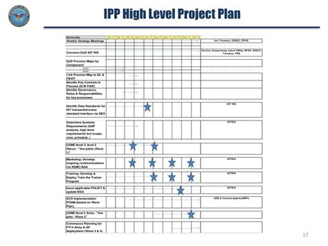 high level project plan template ppt 28 high level project plan template ppt project