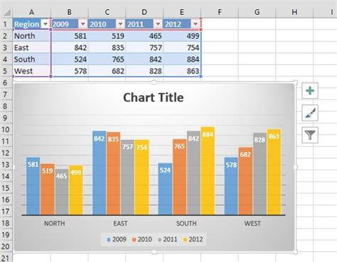 analyzing data with tables and charts in microsoft excel