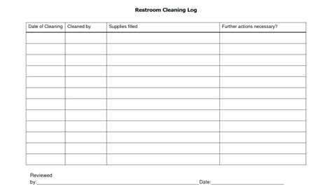 bathroom cleaning schedule beautiful toilet checklist template contemporary resume