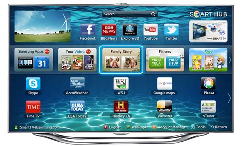 Tv Samsung Smart Tv samsung 2012 smart tvs w voice gesture flatpanelshd