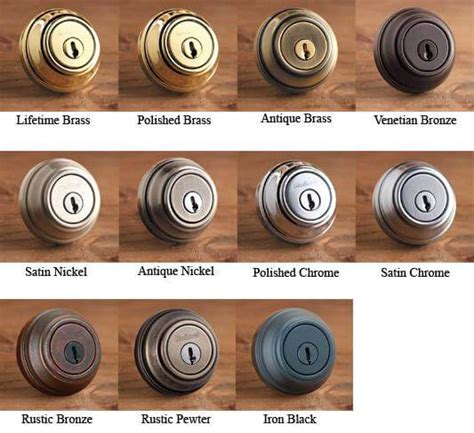 Door Knob Colors Common Door Hardware Finishes