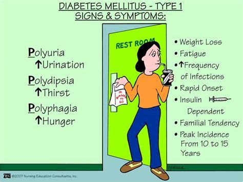 diabetes symptoms abc medicine