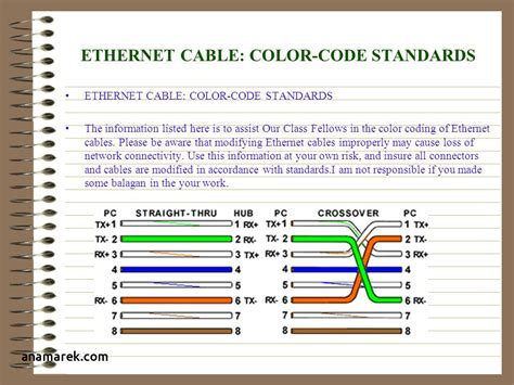 cat5 color code cat 5 cable color code chart coloring page