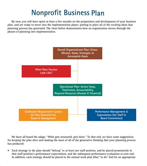 charity business plan template free non profit business plan template search