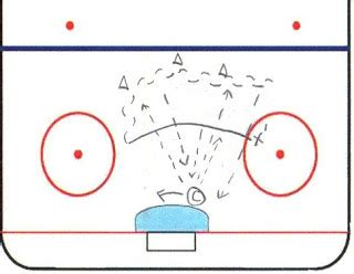 passing work lateral movement ~ inline hockey drills