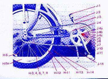 swing bike parts swingbike parts list