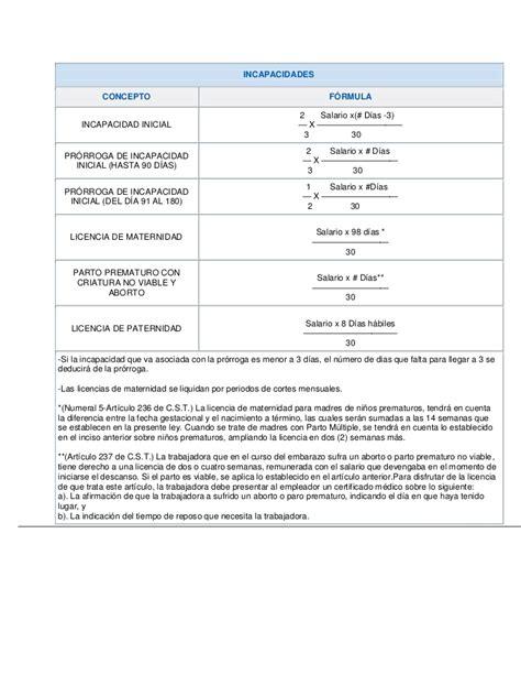 tabla de liquidacion salario minimo 2016 colombia salario minimo y prestaciones colombia 2016