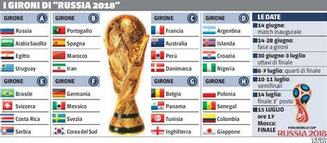 l italia guarda il mondiale da serie a