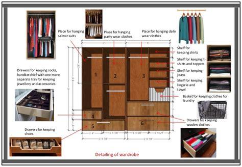 home interior wardrobe design bhavika goyal b sc interior design wardrobe planning work