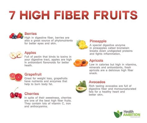 Importance Of High Fiber And Low Foods by 17 Best Ideas About High Fiber Fruits On High