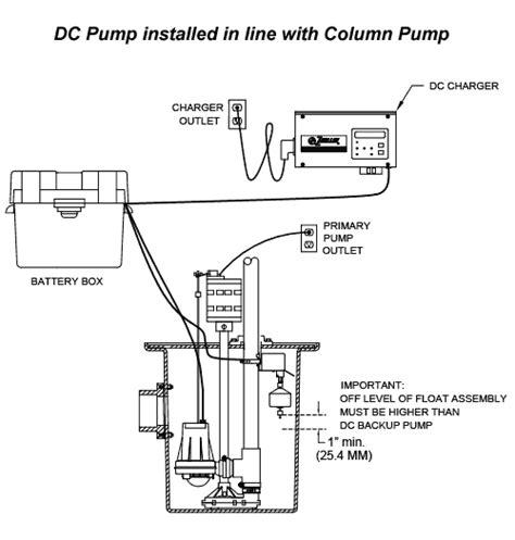 zoeller sump wiring diagram efcaviation