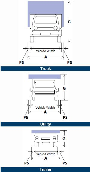 standard boat trailer axle width projecting loads department of transport and main roads