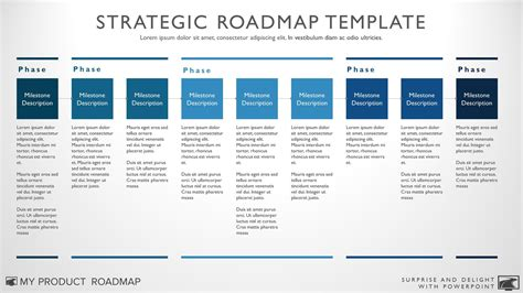 strategy template powerpoint product strategy portfolio management development cycle
