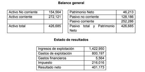 Mba Peru Costos by El Mundo Mba Peru