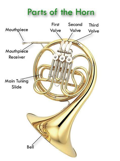 horn parts diagram tuba chart