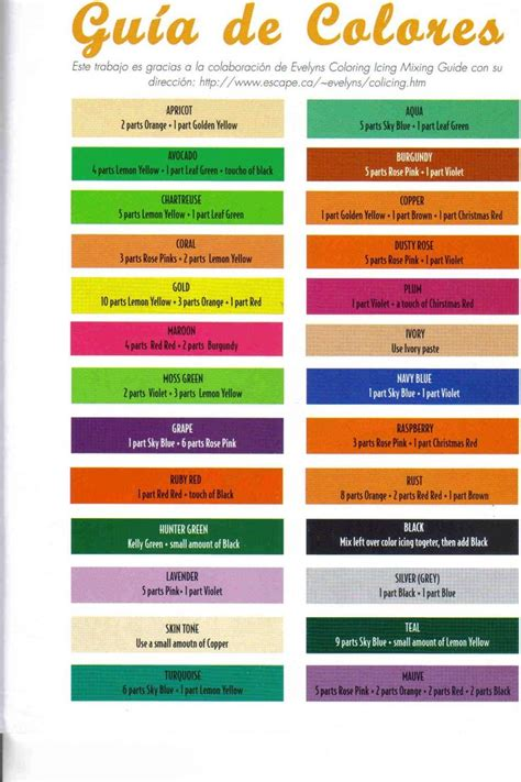 color mixing guide color chart cakes