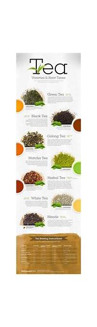 Tea Time Types Of And Optimal Temperature Brew Times