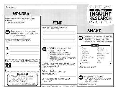 Inquiry Research Moving Students Toward Independence Research Paper Teaching And Student Project Based Learning Planning Template For Students