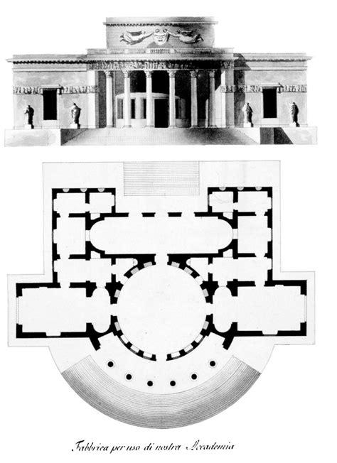 tavola sinottica definizione neoclassica architettura wikitecnica