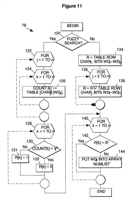 Patent US6741985 - Document retrieval system and search