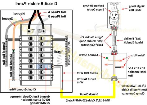 ground fault breaker wiring diagram ground fault circuit