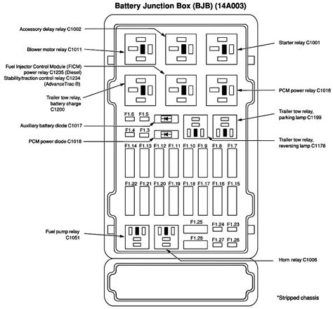2000 F450 7 3 Engine Diagram Downloaddescargar Com