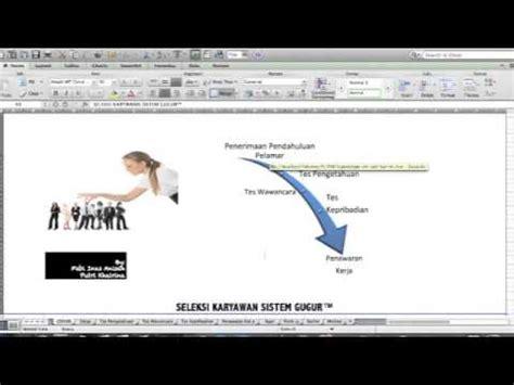 skripsi evaluasi akuntansi judul skripsi tentang akuntansi sektor publik di makekeeper
