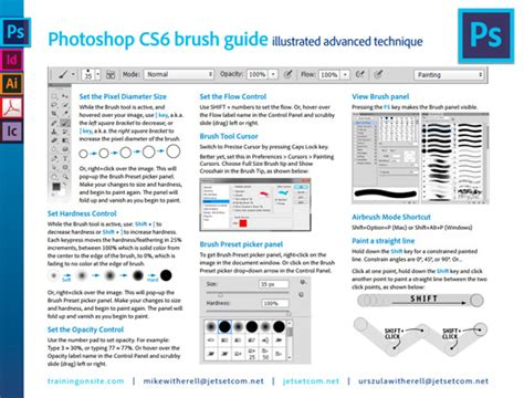 new guide layout cs6 30 cheatsheets infographics for graphic designers