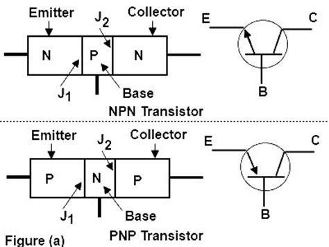 transistor npn or pnp 1000 ideas about bipolar junction transistor on