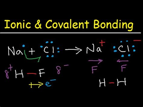 ionic tutorial playlist ionic bonds and covalent bonding explained polar