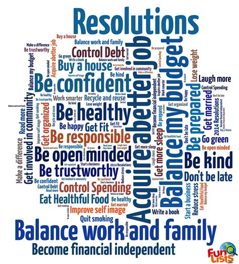 new year year of the what new year s resolution a rama funlists