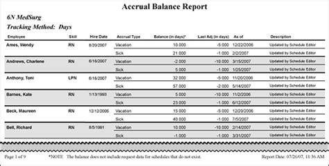 accrual report template the accrual balance report
