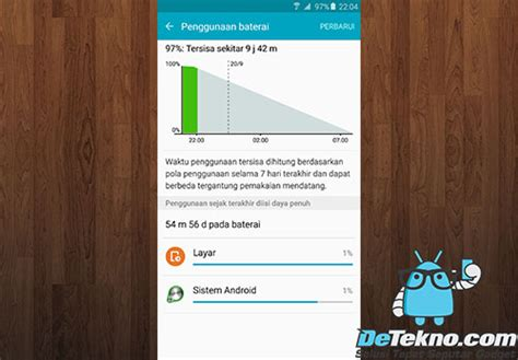 Baterai Note 5 review samsung galaxy note 5 smartphone flagship detekno