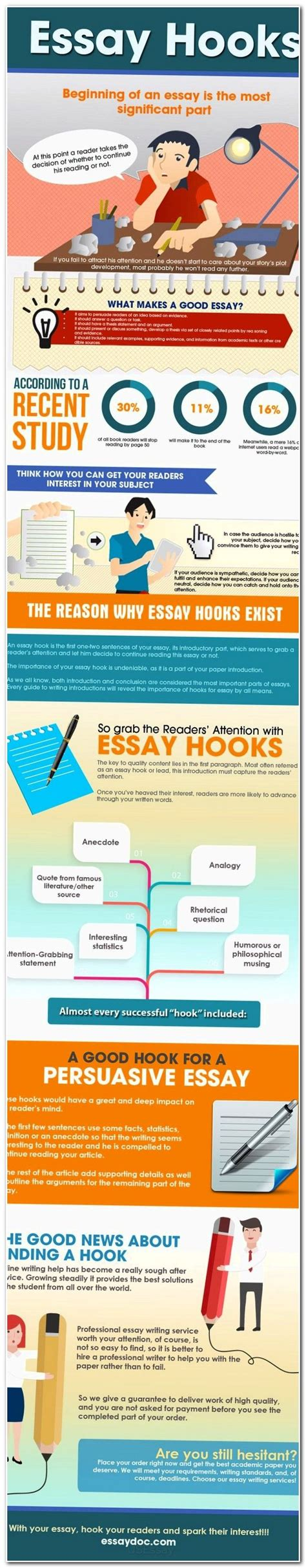 Thesis Conclusion Guide by Best 25 Essay Structure Ideas On Essay Tips