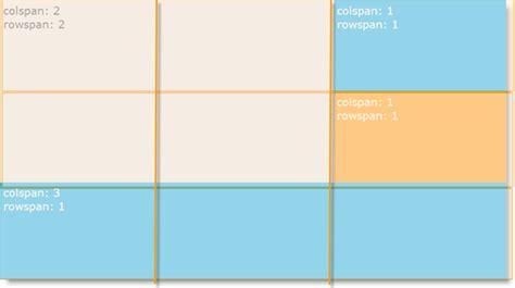 ignite ui layout manager iglayoutmanager overview ignite ui help