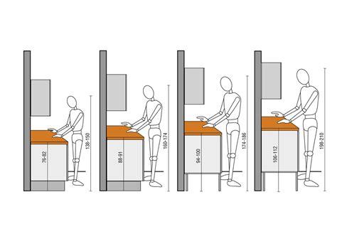 altezza cappa da piano cottura ergonomia cucina progettazione valcucine