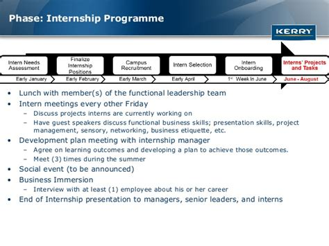 Standardised Internship Program Deck 2 Intern Onboarding Template